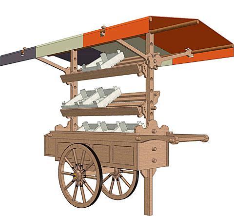 NIEUW model handkar voor groente met luifel